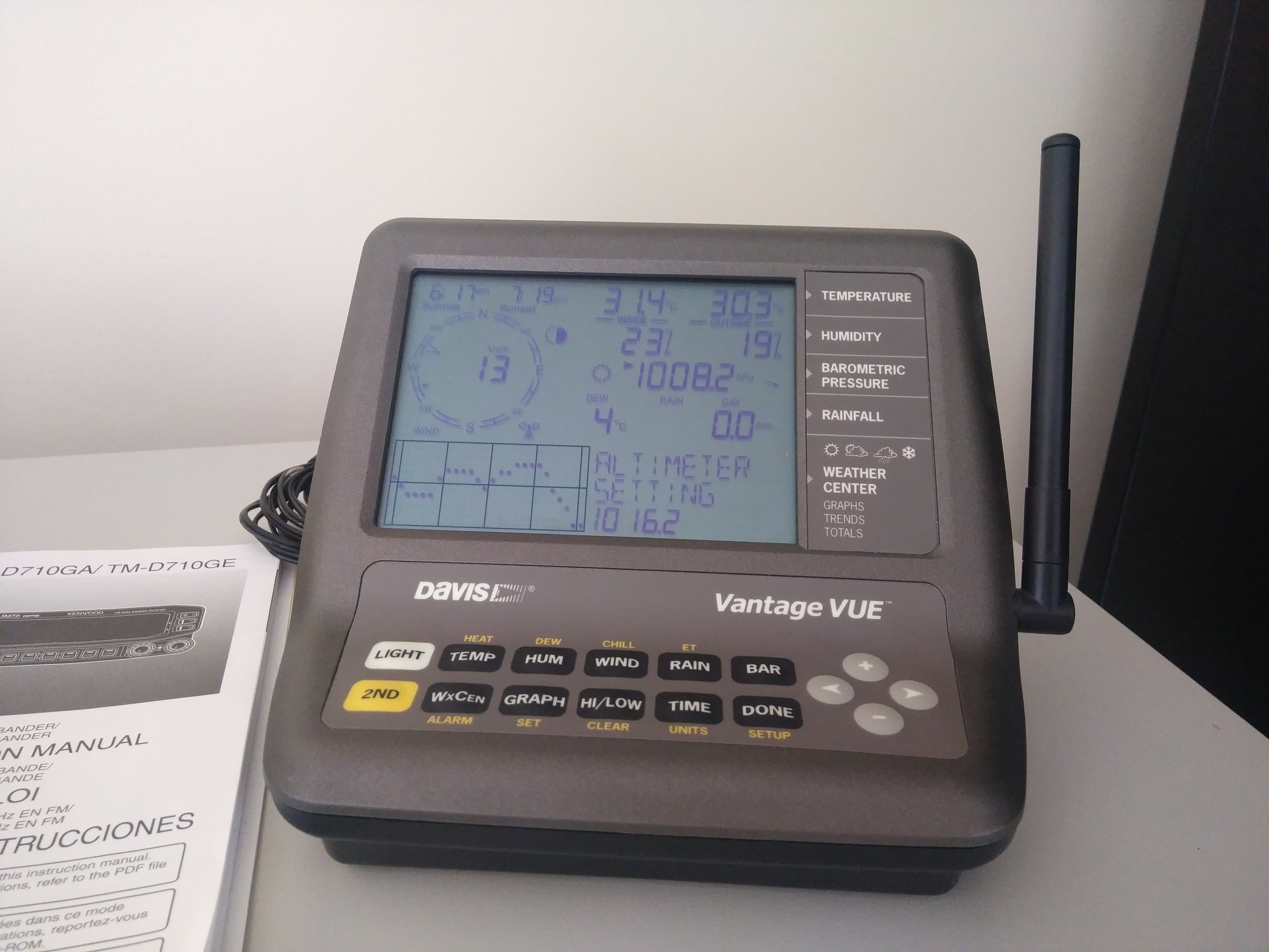 weather station antrak